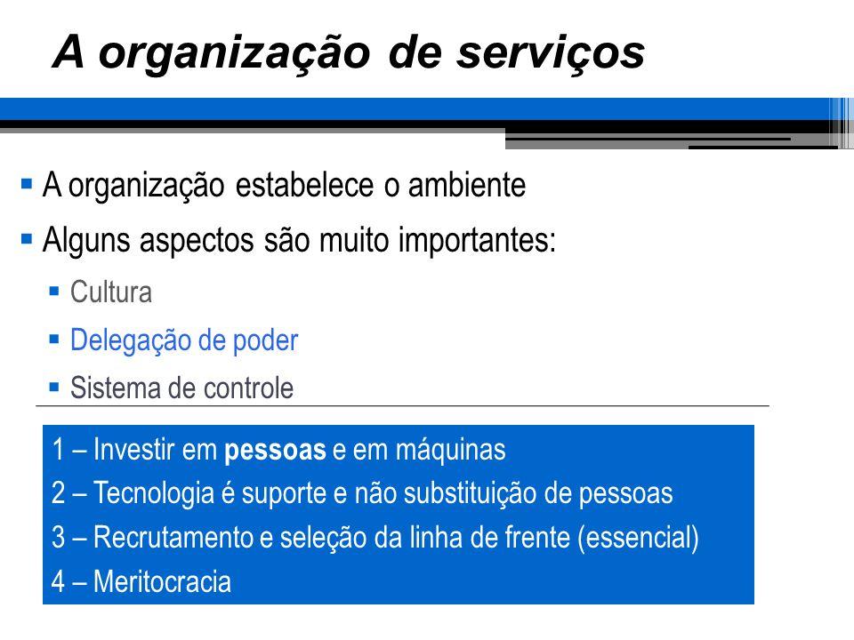 A organização de serviços A organização estabelece o ambiente Alguns aspectos são muito importantes: Cultura Delegação de poder Sistema de controle 1