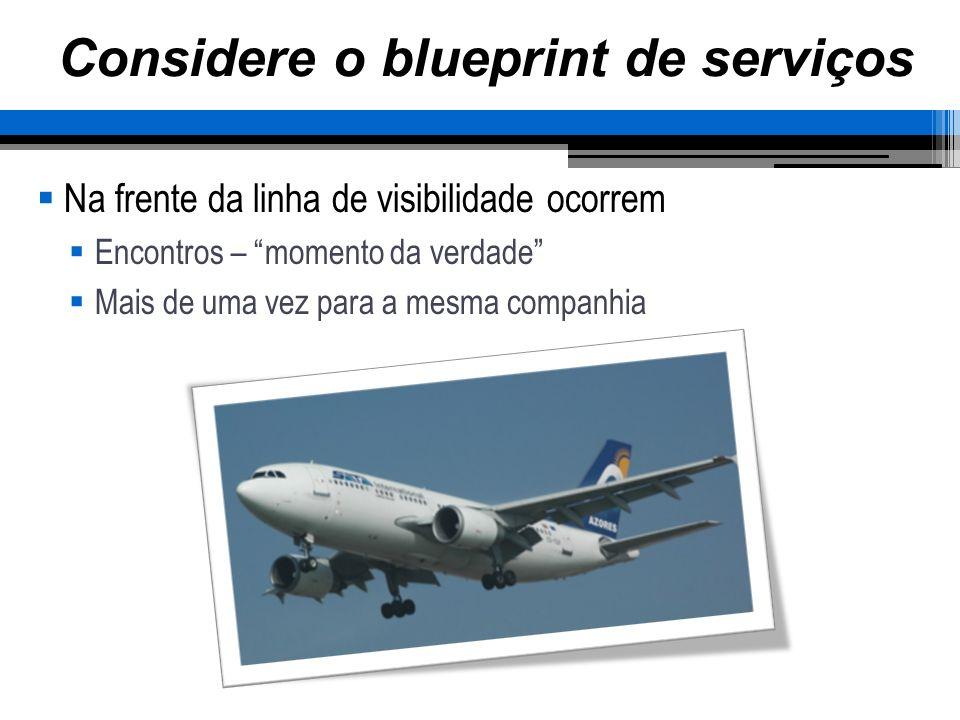 Considere o blueprint de serviços Na frente da linha de visibilidade ocorrem Encontros – momento da verdade Mais de uma vez para a mesma companhia