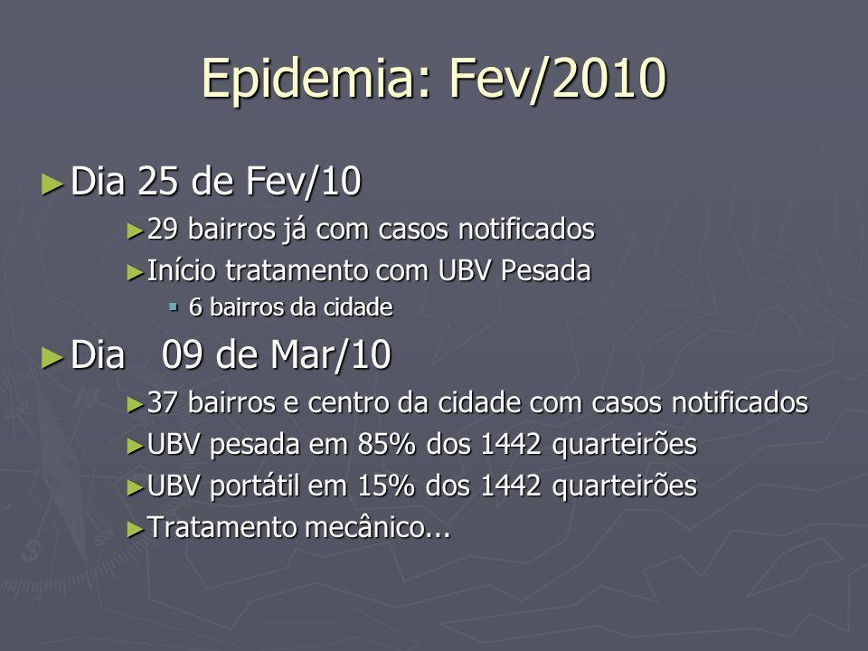 Dia 25 de Fev/10 Dia 25 de Fev/10 29 bairros já com casos notificados 29 bairros já com casos notificados Início tratamento com UBV Pesada Início trat