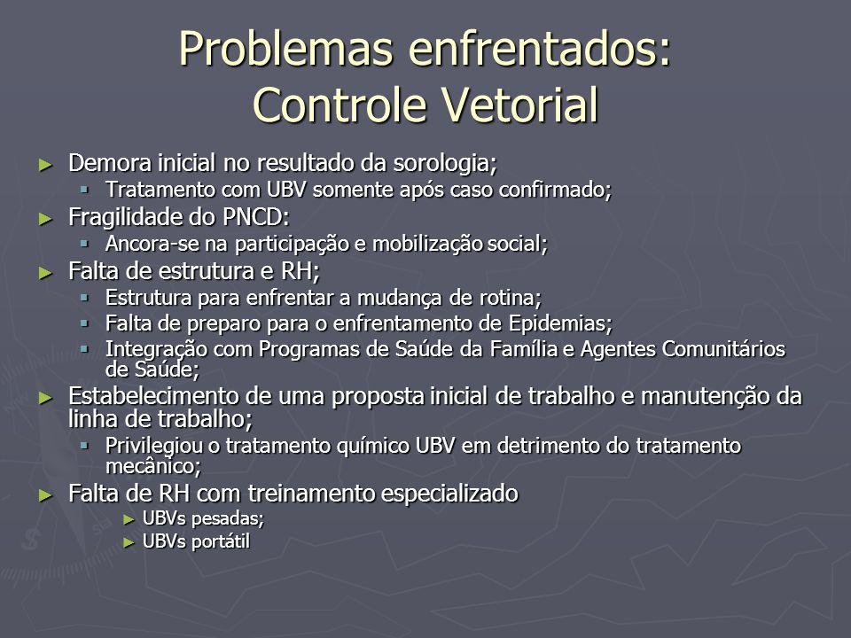 Problemas enfrentados: Controle Vetorial Demora inicial no resultado da sorologia; Demora inicial no resultado da sorologia; Tratamento com UBV soment