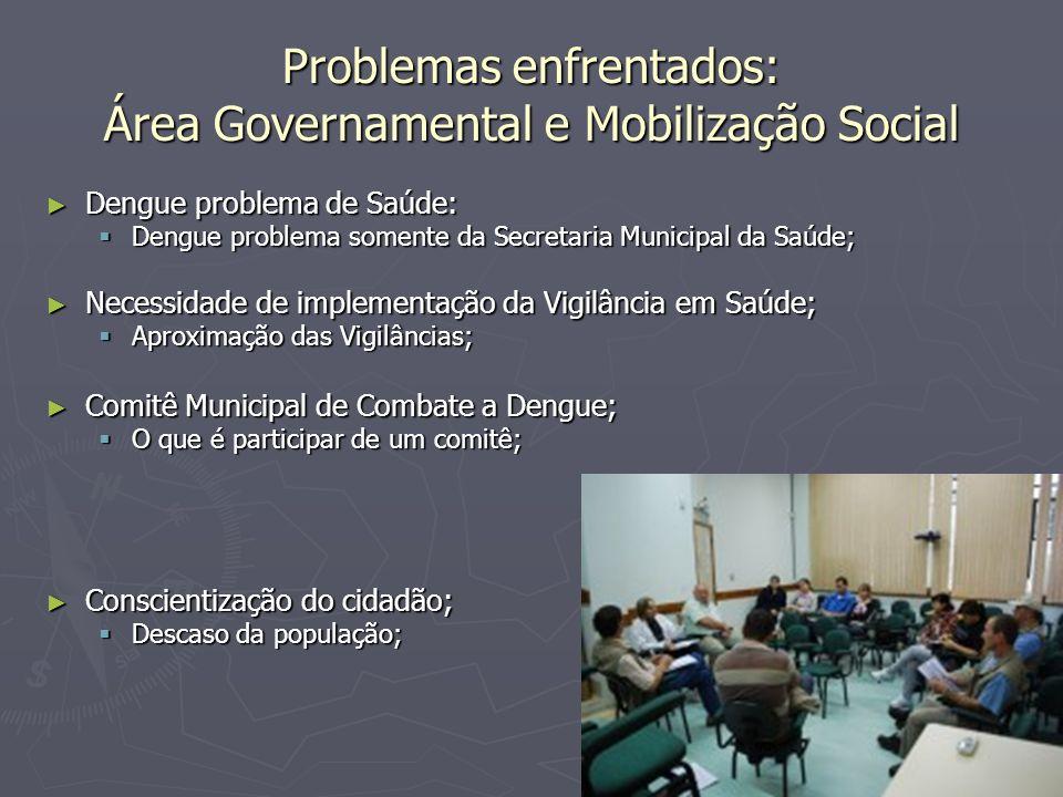 Problemas enfrentados: Área Governamental e Mobilização Social Dengue problema de Saúde: Dengue problema de Saúde: Dengue problema somente da Secretar