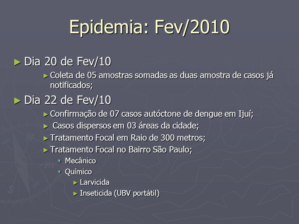 Epidemia: Fev/2010 Dia 20 de Fev/10 Dia 20 de Fev/10 Coleta de 05 amostras somadas as duas amostra de casos já notificados; Coleta de 05 amostras soma