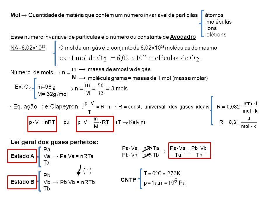 Mol Quantidade de matéria que contém um número invariável de partícilas átomos moléculas ions elétrons massa de amostra de gás molécula grama = massa
