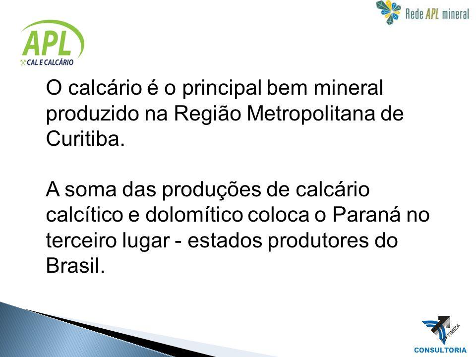 CONSULTORIA O calcário é o principal bem mineral produzido na Região Metropolitana de Curitiba. A soma das produções de calcário calcítico e dolomític
