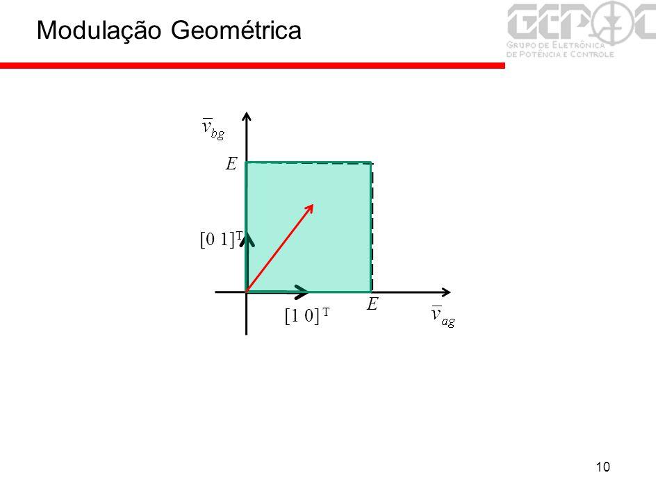 10 [0 1] T [1 0] T E Modulação Geométrica E