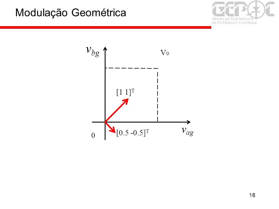 16 0 [0.5 -0.5] T V0V0 Modulação Geométrica [1 1] T v ag v bg