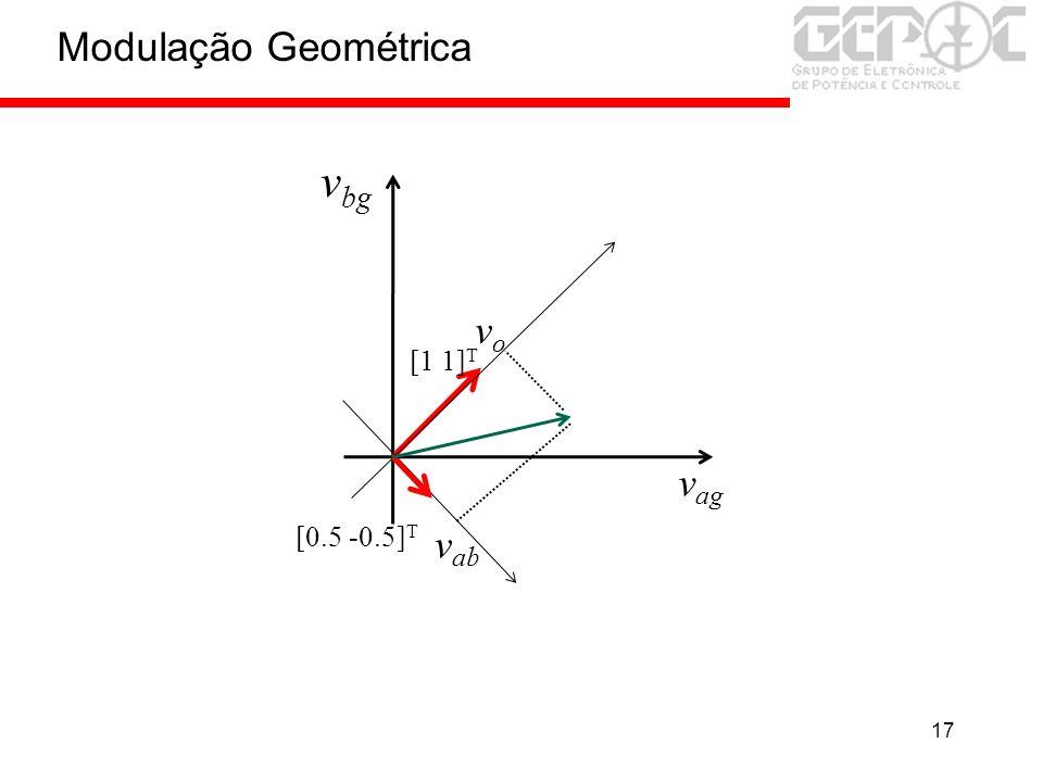 17 [0.5 -0.5] T Modulação Geométrica [1 1] T v ag v bg v ab vovo
