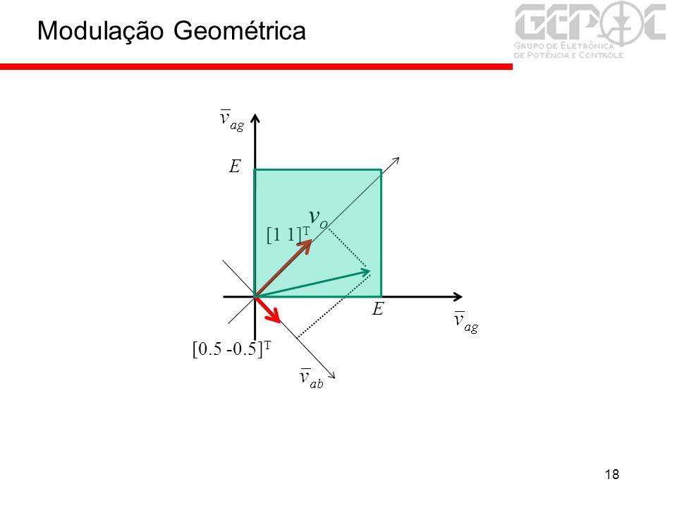 18 [0.5 -0.5] T Modulação Geométrica [1 1] T vovo E E