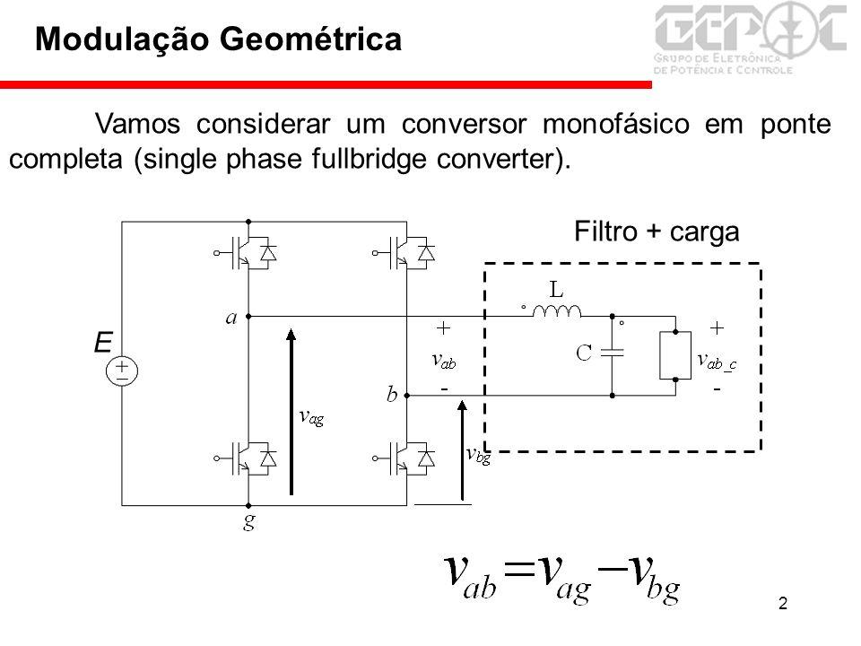 2 Modulação Geométrica Vamos considerar um conversor monofásico em ponte completa (single phase fullbridge converter). E Filtro + carga