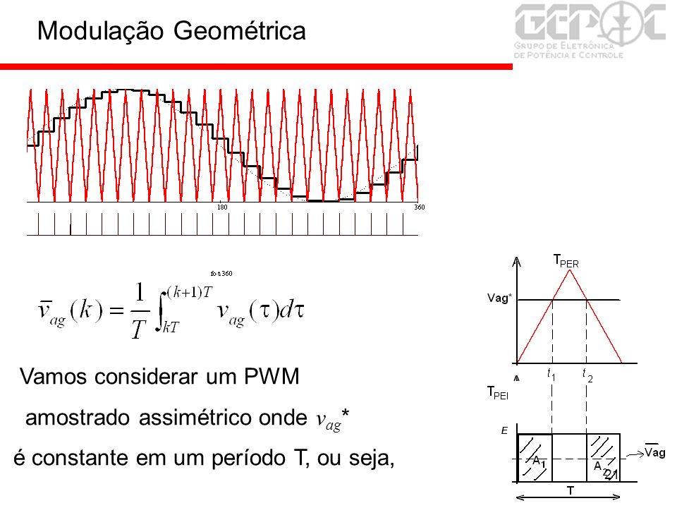 21 Vamos considerar um PWM amostrado assimétrico onde v ag * é constante em um período T, ou seja, Modulação Geométrica
