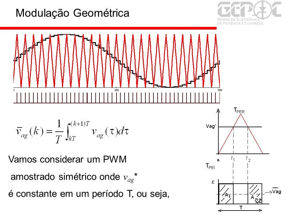 22 Vamos considerar um PWM amostrado simétrico onde v ag * é constante em um período T, ou seja, Modulação Geométrica