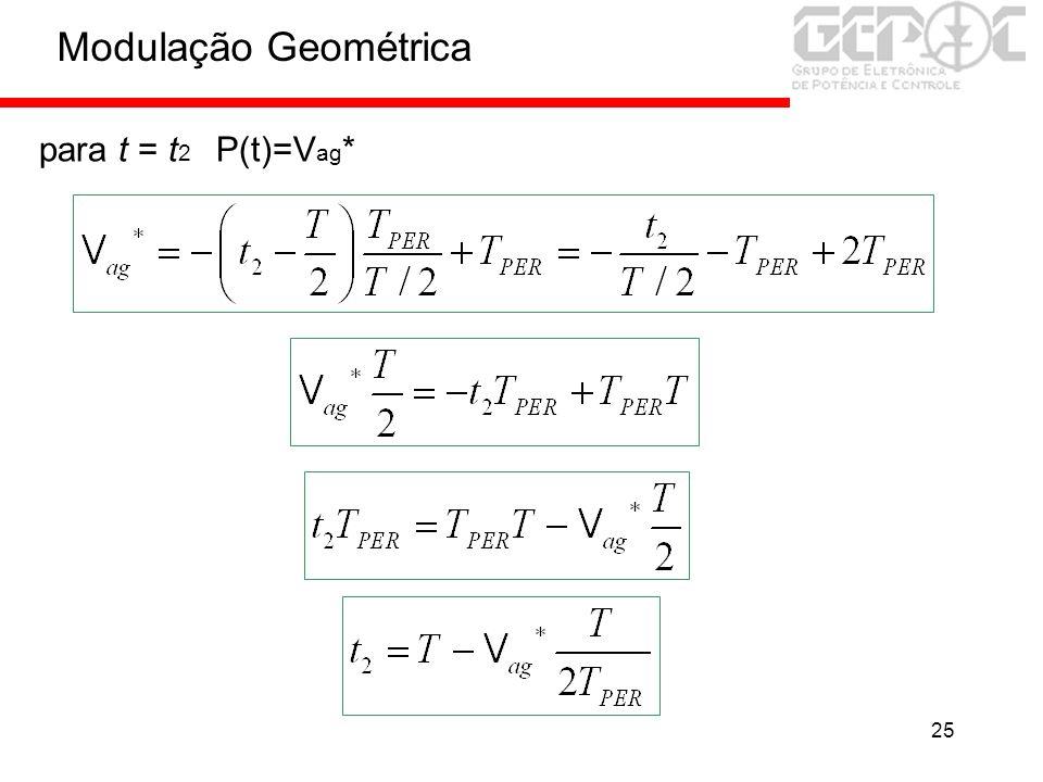 25 para t = t 2 P(t)=V ag * Modulação Geométrica