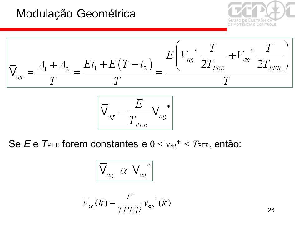 26 Se E e T PER forem constantes e 0 < v ag * < T PER, então: Modulação Geométrica