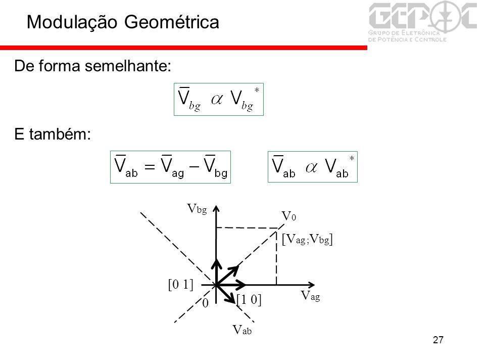 27 De forma semelhante: E também: 0 [0 1] [1 0] V0V0 V ag V bg [V ag ; V bg ] V ab Modulação Geométrica