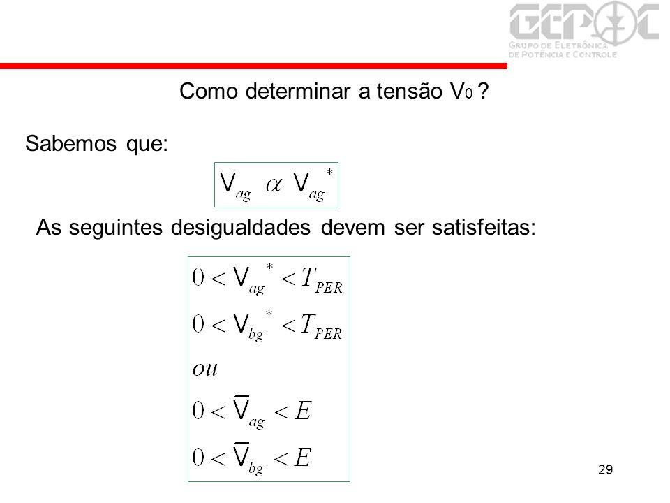 29 Como determinar a tensão V 0 ? Sabemos que: As seguintes desigualdades devem ser satisfeitas: