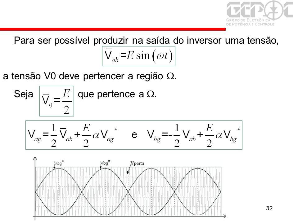 32 Para ser possível produzir na saída do inversor uma tensão, a tensão V0 deve pertencer a região. Seja que pertence a.