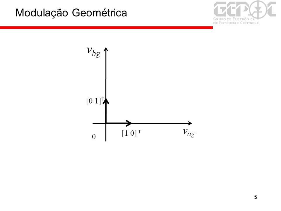 5 0 [0 1] T [1 0] T Modulação Geométrica v ag v bg