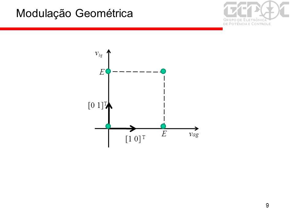 9 [0 1] T [1 0] T v ag v bg E Modulação Geométrica E