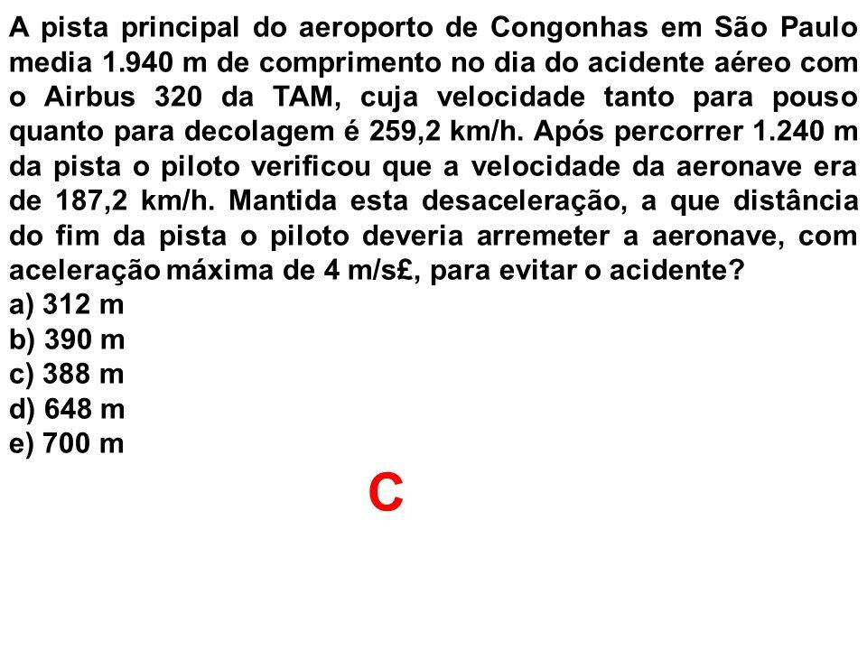 A pista principal do aeroporto de Congonhas em São Paulo media 1.940 m de comprimento no dia do acidente aéreo com o Airbus 320 da TAM, cuja velocidad