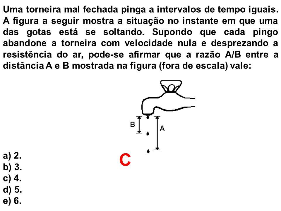 Uma torneira mal fechada pinga a intervalos de tempo iguais. A figura a seguir mostra a situação no instante em que uma das gotas está se soltando. Su