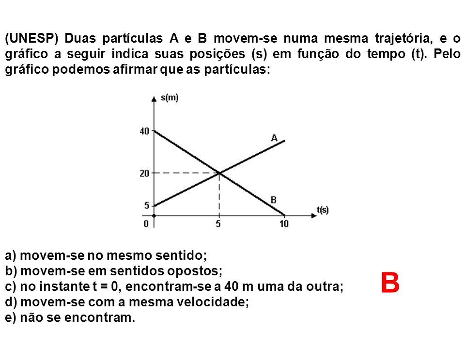 (UNESP) Duas partículas A e B movem-se numa mesma trajetória, e o gráfico a seguir indica suas posições (s) em função do tempo (t). Pelo gráfico podem