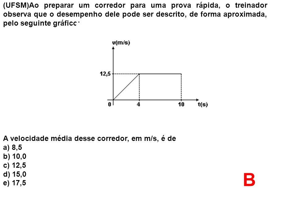 (UFSM)Ao preparar um corredor para uma prova rápida, o treinador observa que o desempenho dele pode ser descrito, de forma aproximada, pelo seguinte g
