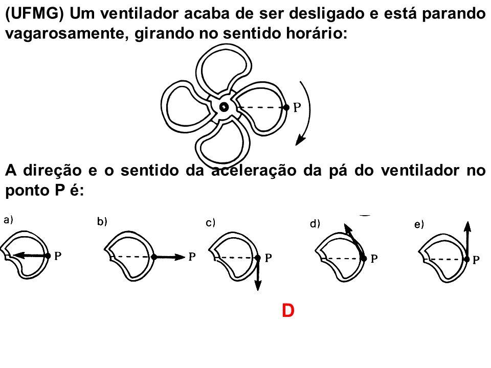 (UFMG) Um ventilador acaba de ser desligado e está parando vagarosamente, girando no sentido horário: A direção e o sentido da aceleração da pá do ven