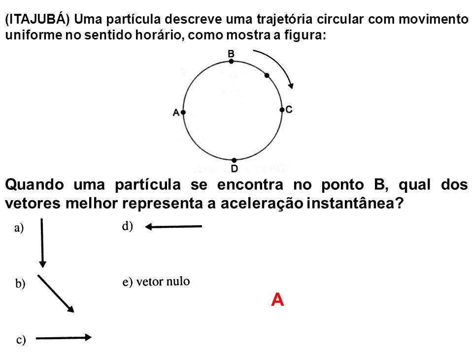 (ITAJUBÁ) Uma partícula descreve uma trajetória circular com movimento uniforme no sentido horário, como mostra a figura: Quando uma partícula se enco