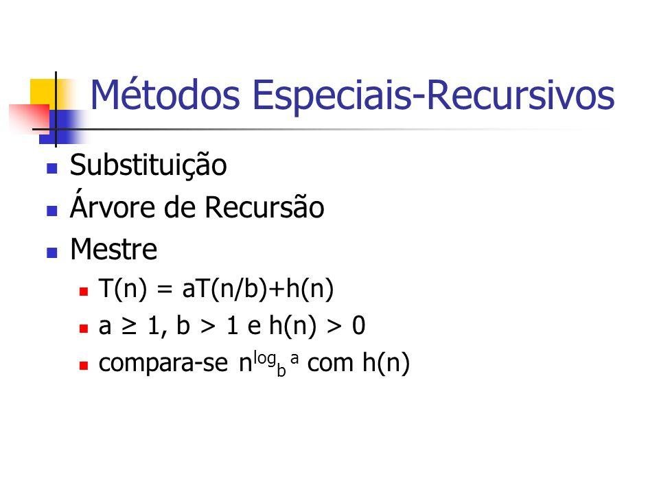 Métodos Especiais-Recursivos Substituição Árvore de Recursão Mestre T(n) = aT(n/b)+h(n) a 1, b > 1 e h(n) > 0 compara-se n log b a com h(n)