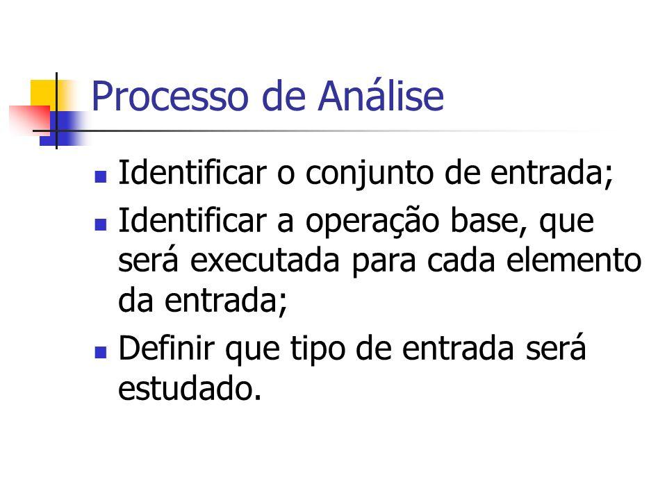 Processo de Análise Identificar o conjunto de entrada; Identificar a operação base, que será executada para cada elemento da entrada; Definir que tipo
