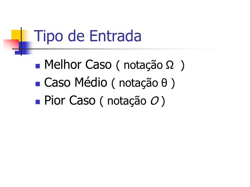 Tipo de Entrada Melhor Caso ( notação ) Caso Médio ( notação θ ) Pior Caso ( notação O )