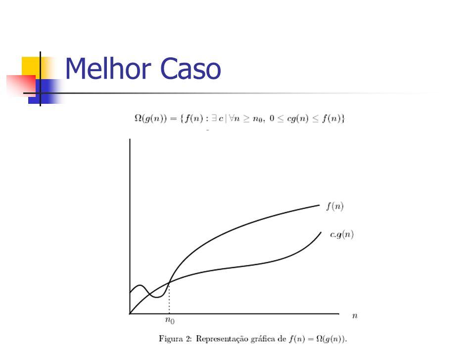 Pior Caso θ(n 3 ) vs. O(2 (n^n) )