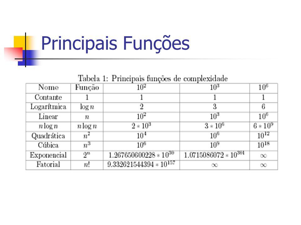 Exemplo 1 - Não-Recursivos K E T G U O P A M G L Q Z C V D Busca seqüencial PARA i = 1 até n FAÇA SE e == vet[i] ENTÃO pare; FIM SE FIM PARA Resolver para o pior caso O(g(n))