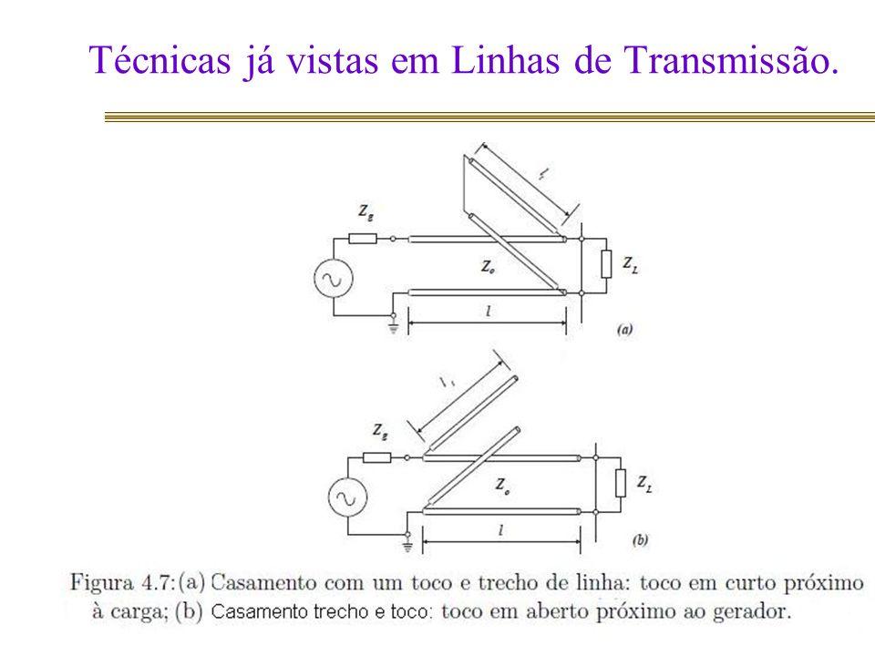 Técnicas já vistas em Linhas de Transmissão. 14