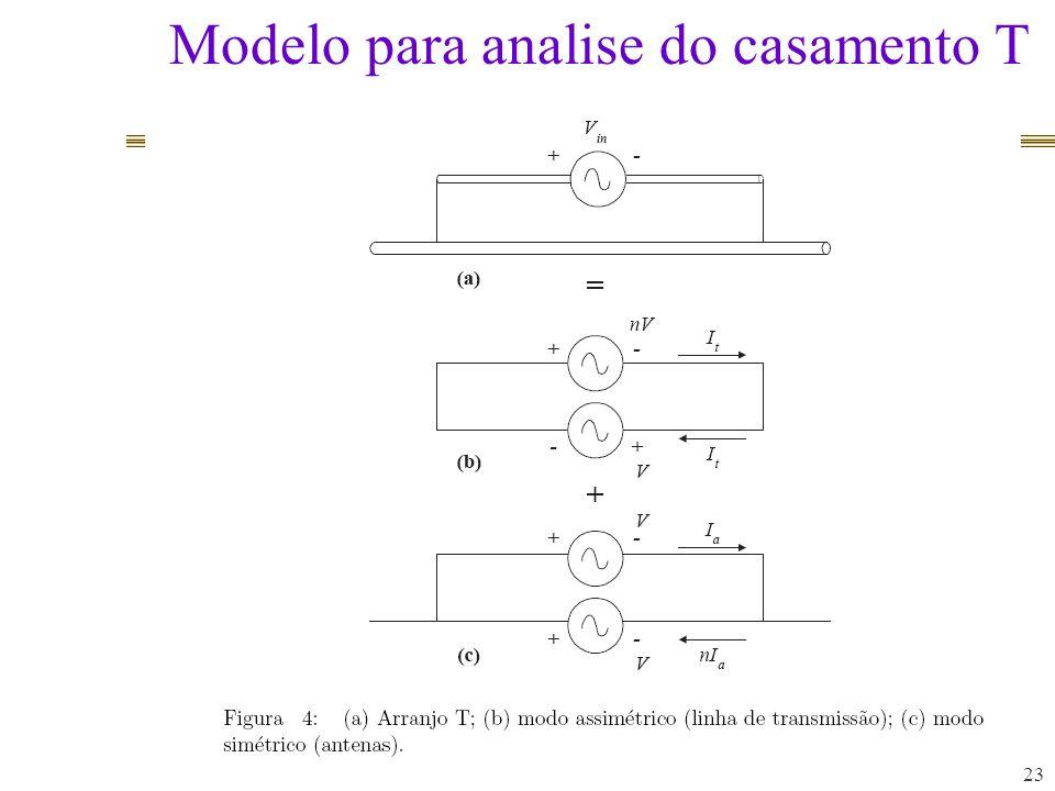 Modelo para analise do casamento T 23