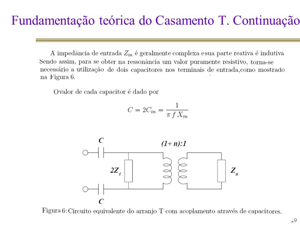 Fundamentação teórica do Casamento T. Continuação 29