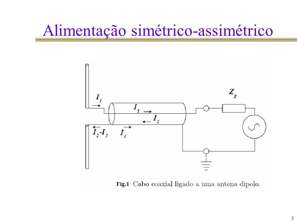 3 Alimentação simétrico-assimétrico