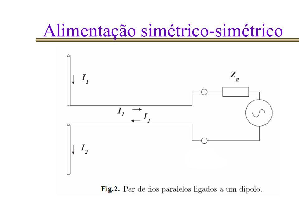 Alimentação simétrico-simétrico