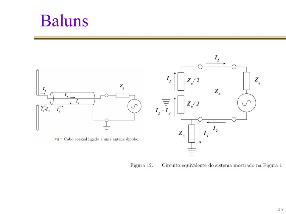 Baluns 45