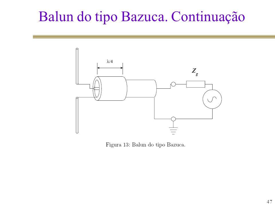 Balun do tipo Bazuca. Continuação 47