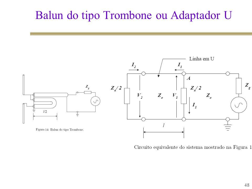 Balun do tipo Trombone ou Adaptador U 48