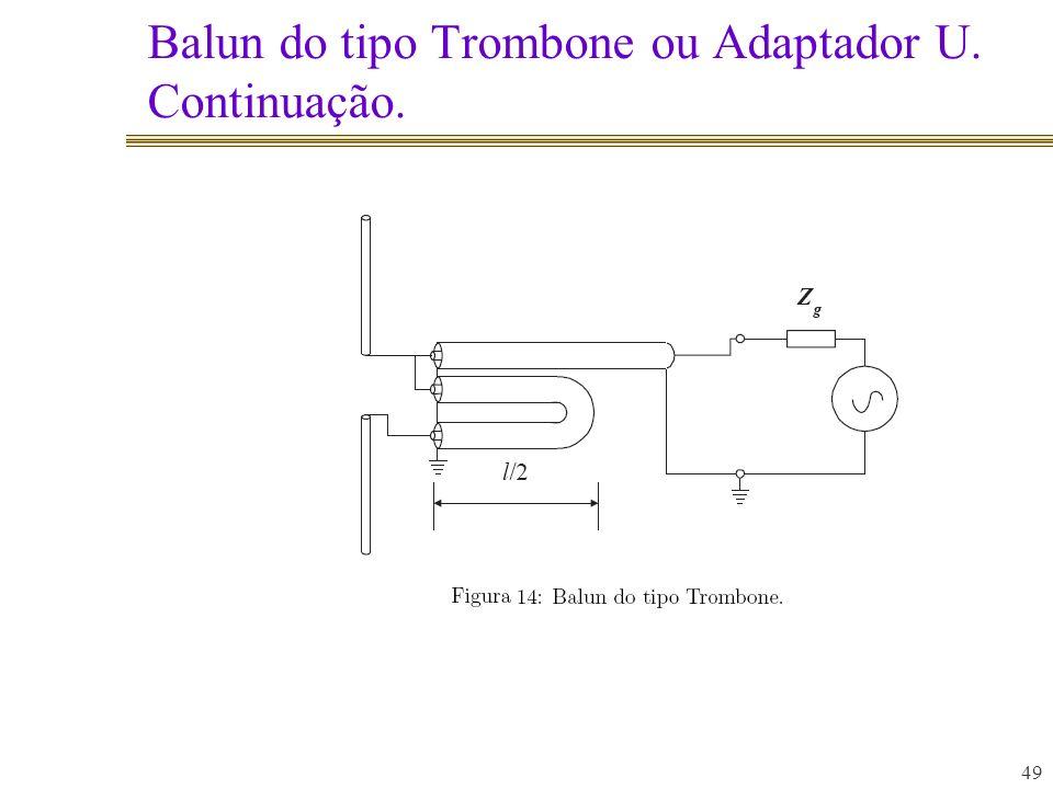 Balun do tipo Trombone ou Adaptador U. Continuação. 49
