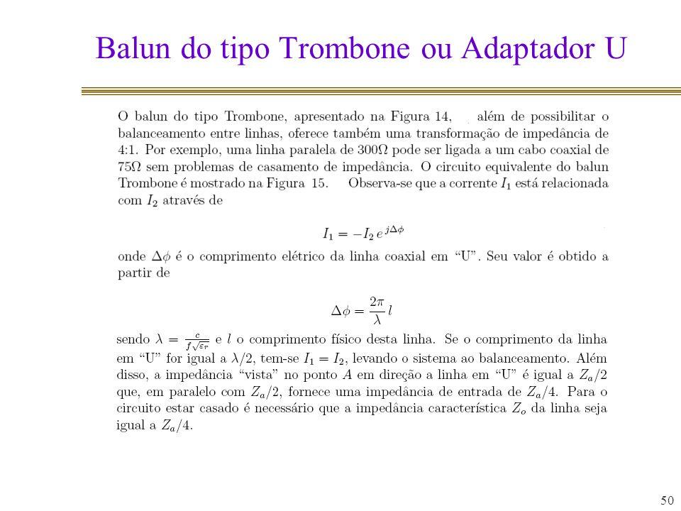 Balun do tipo Trombone ou Adaptador U 50