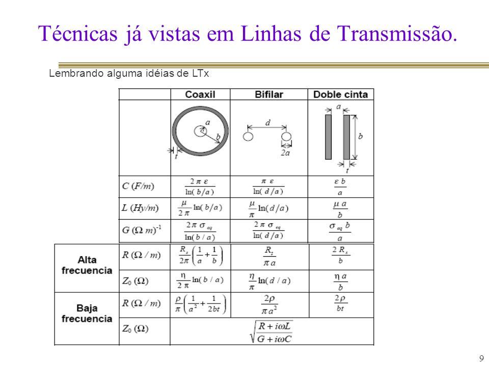 Técnicas já vistas em Linhas de Transmissão. 9 Lembrando alguma idéias de LTx