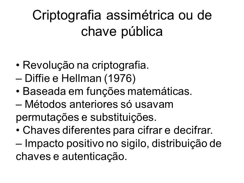 Criptografia assimétrica ou de chave pública Revolução na criptografia. – Diffie e Hellman (1976) Baseada em funções matemáticas. – Métodos anteriores