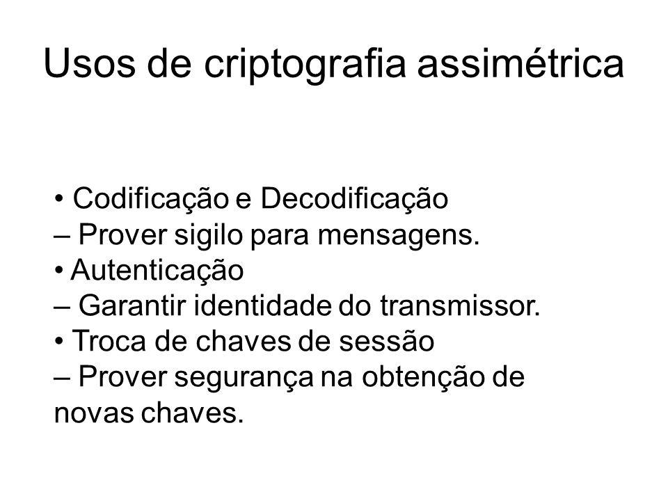 Usos de criptografia assimétrica Codificação e Decodificação – Prover sigilo para mensagens. Autenticação – Garantir identidade do transmissor. Troca