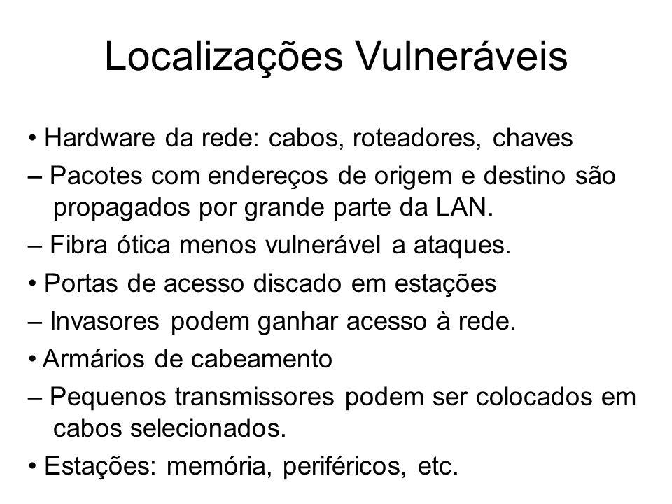 Localizações Vulneráveis Hardware da rede: cabos, roteadores, chaves – Pacotes com endereços de origem e destino são propagados por grande parte da LA