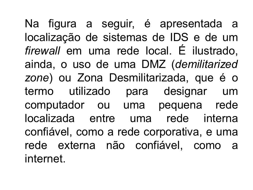 Na figura a seguir, é apresentada a localização de sistemas de IDS e de um firewall em uma rede local. É ilustrado, ainda, o uso de uma DMZ (demilitar