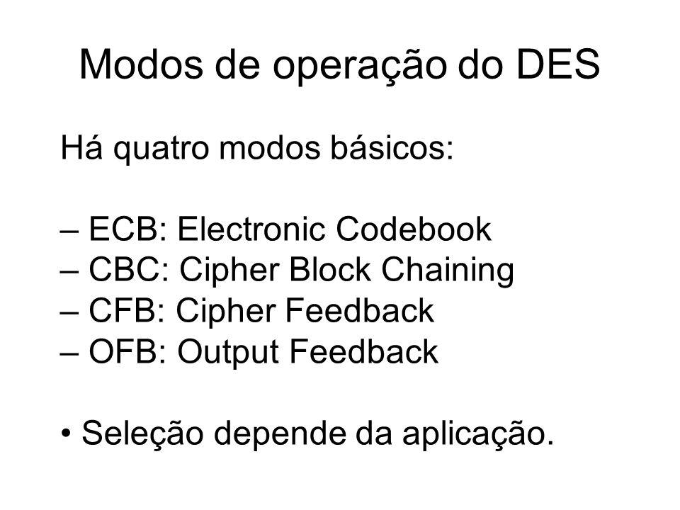 Modos de operação do DES Há quatro modos básicos: – ECB: Electronic Codebook – CBC: Cipher Block Chaining – CFB: Cipher Feedback – OFB: Output Feedbac