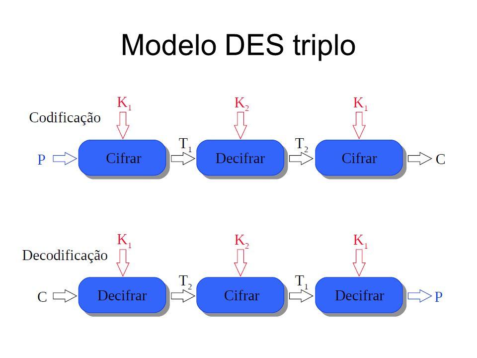 Características do DES triplo Combate o ataque Meet-in-the-middle – inclusão de um estágio extra: esforço de análise aumentado para 2 56 + 2 112 ; há métodos de análise menos custosos, mas exigem 2 56 pares (P,C) ou estão próximos aos 2 112 ; – combina operações de cifrar e decifrar: compatibilidade com DES simples C = Ek1 { Dk1[ Ek1 ( P ) ] } = Ek1 ( P ) ; Alternativa popular para o DES simples bastante utilizada na prática.